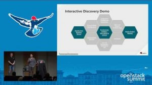 Embedded thumbnail for Red Hat Discovery Session- Key Considerations for a Successful OpenStack Deployment