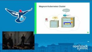 Embedded thumbnail for OpenStack and Magnum- Kubernetes as a Service for Everyone