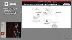 Embedded thumbnail for Decomposing Lithium's Monolith with Kubernetes and OpenStack