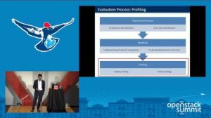 Embedded thumbnail for Evaluation of Openstack from Mission Critical View Point