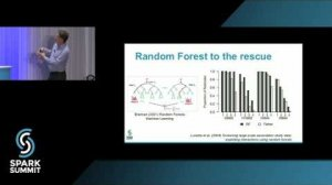 """Embedded thumbnail for Finding Needles in Genomic Haystacks with """"Wide"""" Random Forest: Spark Summit East talk by Piotr Szul"""
