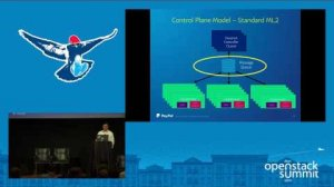 Embedded thumbnail for OpenStack Network Performance Tuning and Design at Paypal