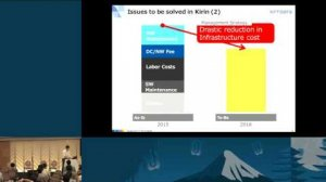 Embedded thumbnail for Kirin User Story: Migrating Mission Critical Applications to OpenStack Private Cloud