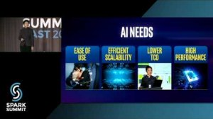 Embedded thumbnail for Accelerating Machine Learning and Deep Learning At Scale With Apache Spark: talk by Ziya Ma